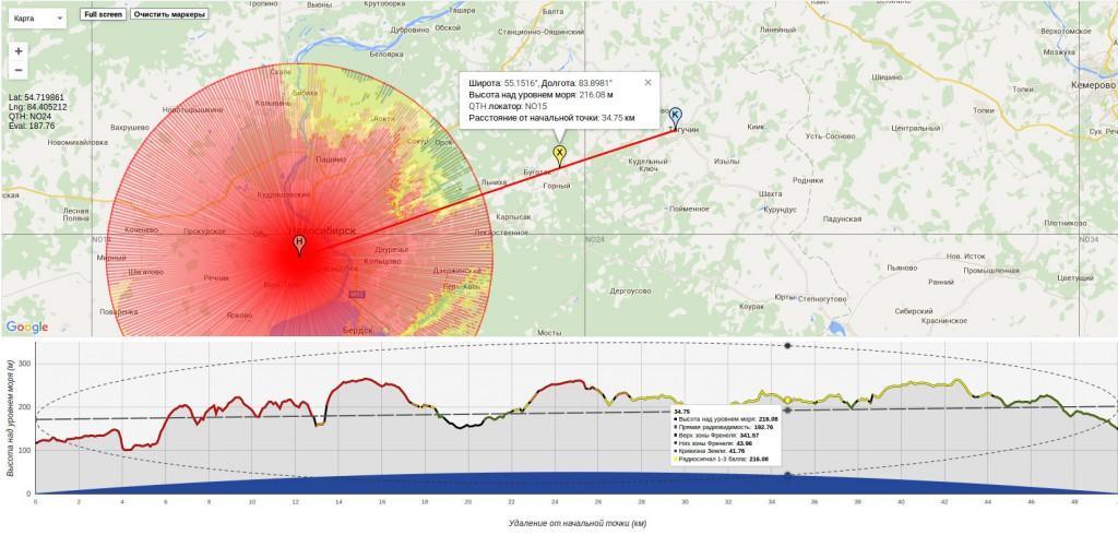 Карта высот, уровень сигнала, зона покрытия на УКВ