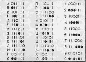 Телеграфный код Шиллинга